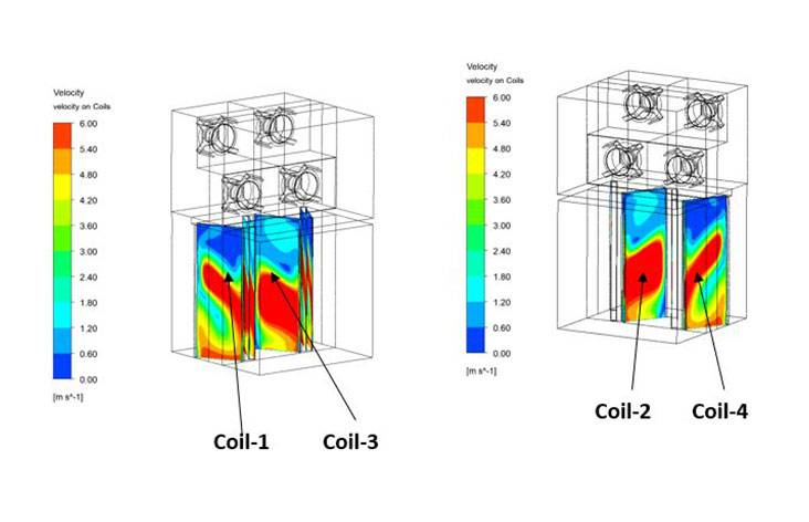 CFD Analysis of Chiller Coil Configuration – 4 Variations